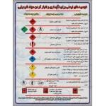پوستر ایمنی دستورالعمل انبار مواد شیمیایی